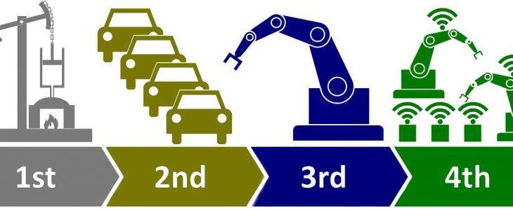 4 Stufen der Industriellen Entwicklung